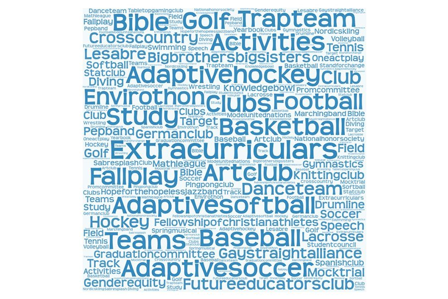 We+have+so+many+extracurricular+activities%2C+find+one+that+interests+you%21