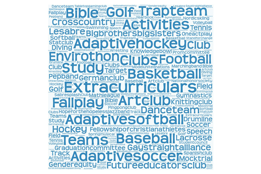 We have so many extracurricular activities, find one that interests you!