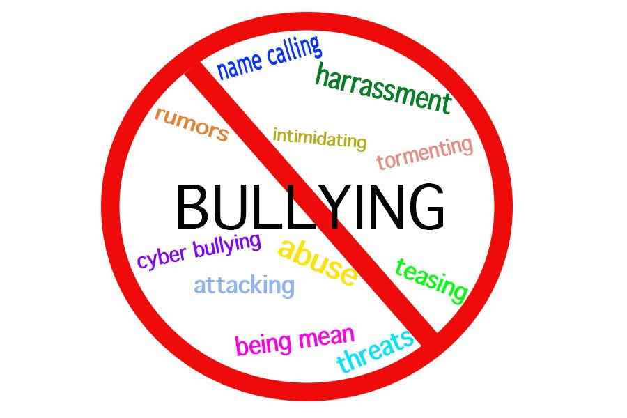 Words describing types of bullying and ways bullying is done.