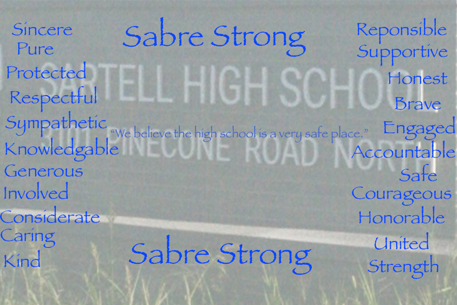 The definition of Sabre Strong used in the Sartell High School as a mindset.