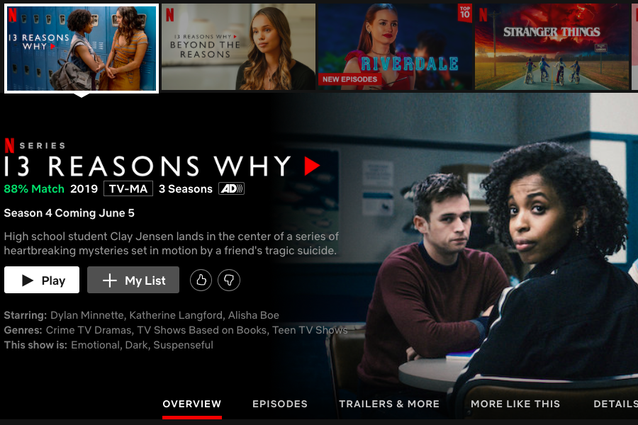 This is a screenshot from Netflix.com of the show's description and tags.